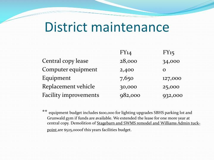 District maintenance