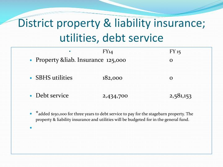 District property & liability insurance; utilities, debt service