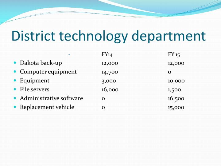 District technology department