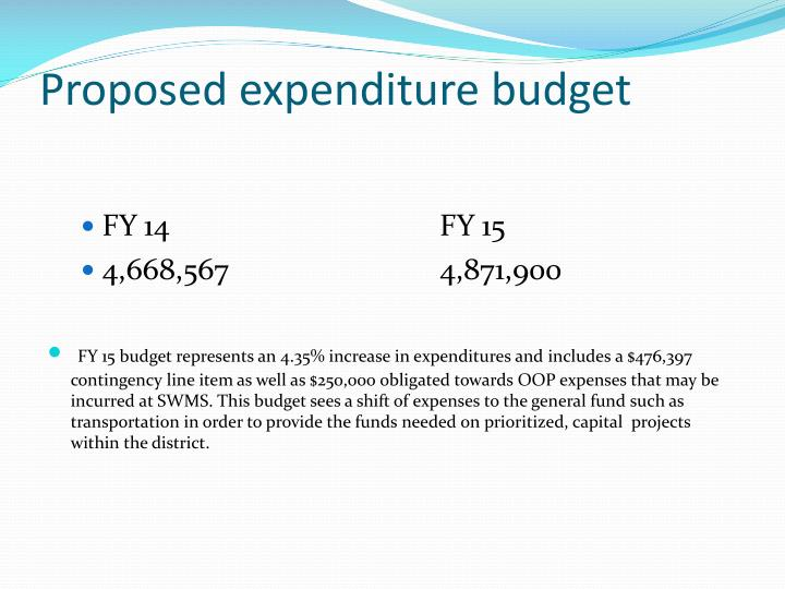 Proposed expenditure budget
