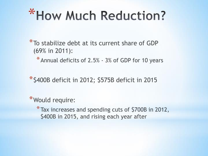 To stabilize debt at its current share of GDP (69% in 2011):