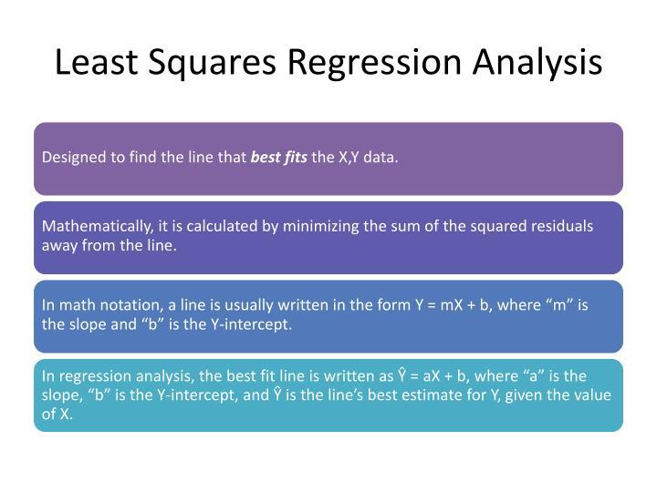 Least Squares Regression Analysis
