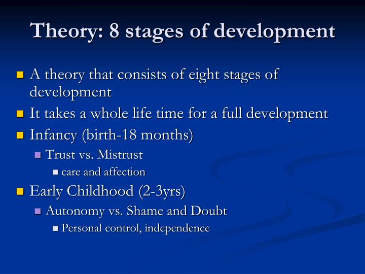 Theory: 8 stages of development