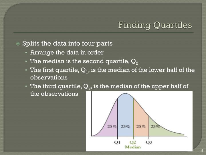 Finding Quartiles