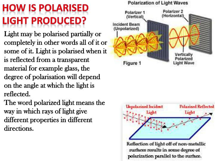 HOW IS POLARISED LIGHT PRODUCED?