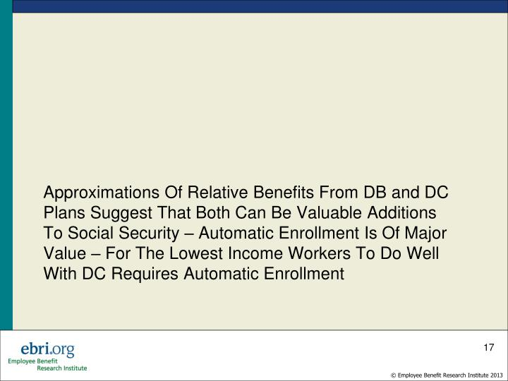 Approximations Of Relative Benefits From DB and DC Plans Suggest That Both Can Be Valuable Additions To Social Security – Automatic Enrollment Is Of Major Value – For The Lowest Income Workers To Do Well With DC Requires Automatic Enrollment