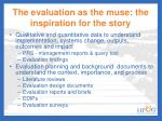 the evaluation as the muse the inspiration for the story