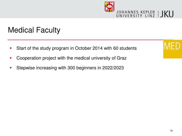 Medical Faculty