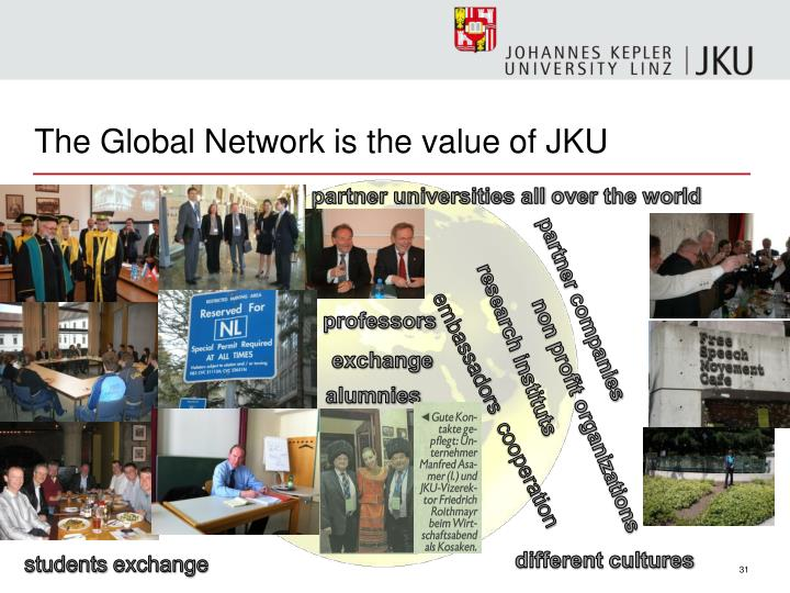 The Global Network is the value of JKU