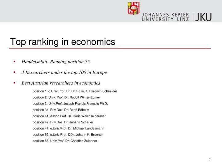 Top ranking in economics