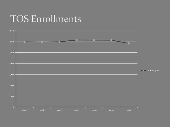 TOS Enrollments