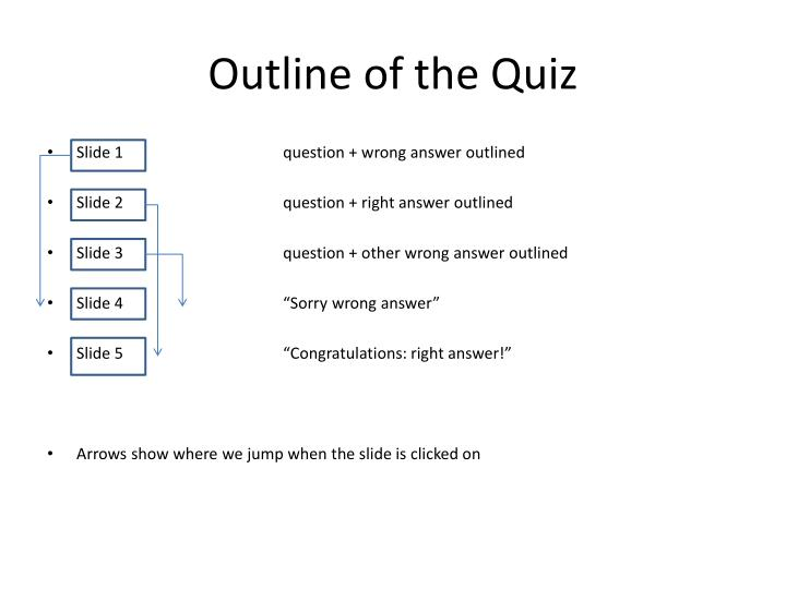 Outline of the quiz