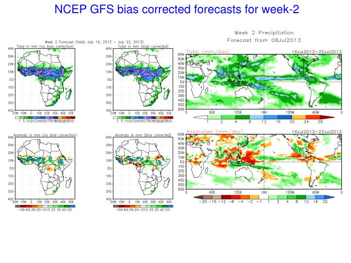 NCEP GFS bias corrected forecasts for