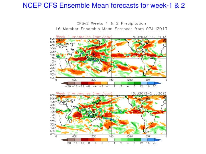 NCEP CFS Ensemble Mean forecasts for week-1 &