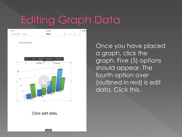 Editing Graph Data