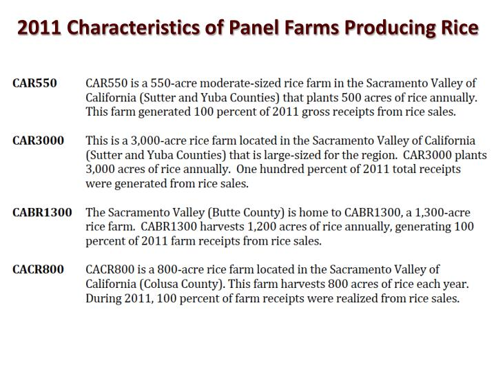 2011 Characteristics of Panel Farms Producing Rice