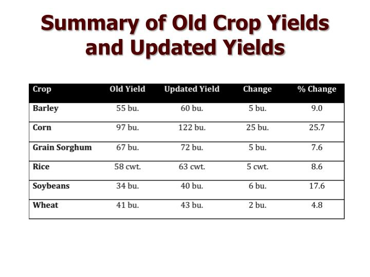 Summary of Old Crop Yields and Updated Yields