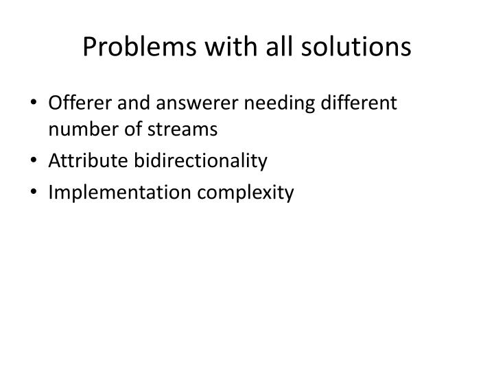 Problems with all solutions