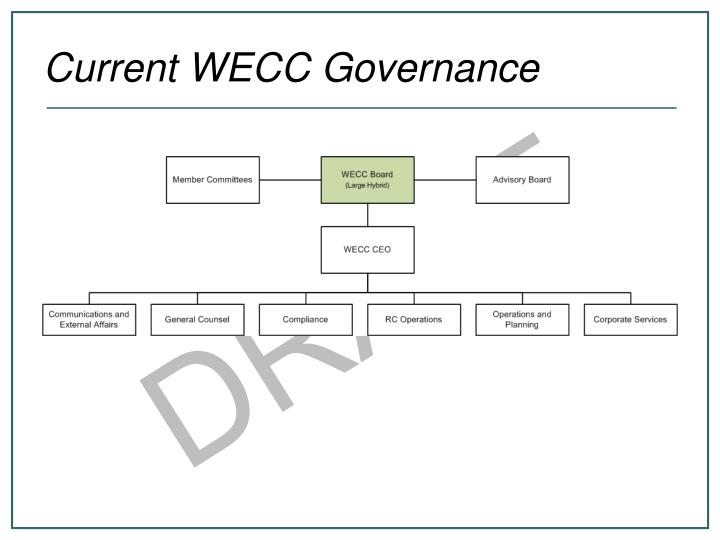 Current WECC Governance