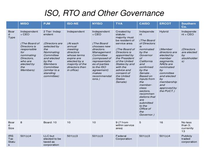 ISO, RTO and Other Governance