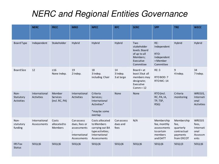 NERC and Regional Entities Governance