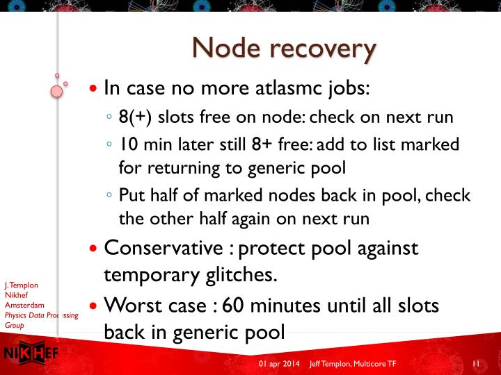Node recovery