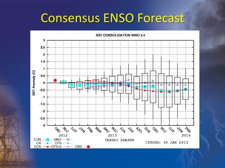 Consensus ENSO Forecast