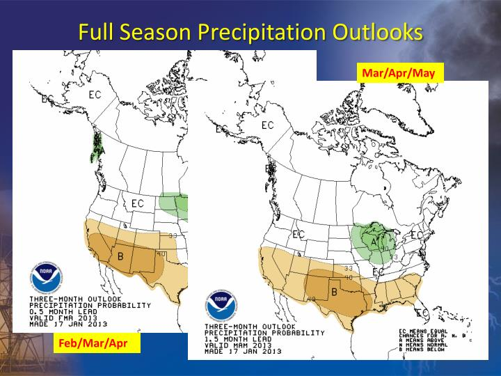 Full Season Precipitation Outlooks