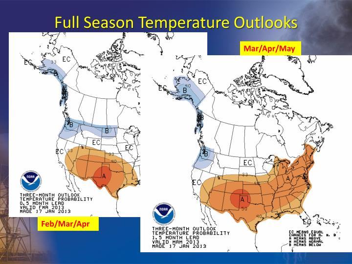 Full Season Temperature Outlooks