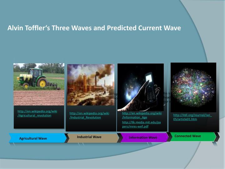 Alvin Toffler's Three Waves and Predicted Current Wave