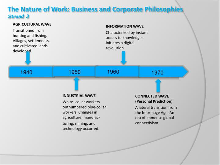 The Nature of Work: Business and Corporate Philosophies