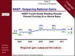 naep outpacing national gains1