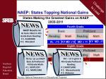 naep states topping national gains