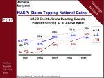 naep states topping national gains1