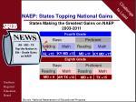 naep states topping national gains2