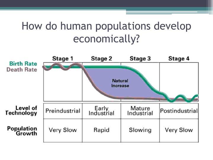How do human populations develop economically?