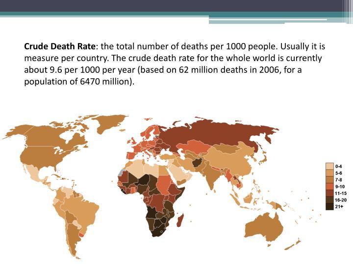 Crude Death Rate