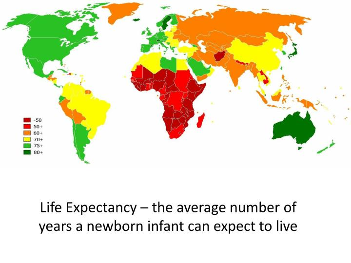 Life Expectancy – the average number of years a newborn infant can expect to live