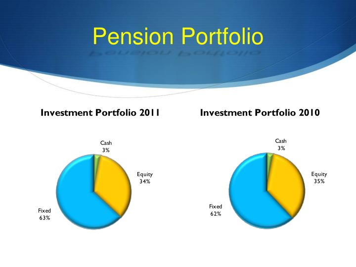 Pension Portfolio