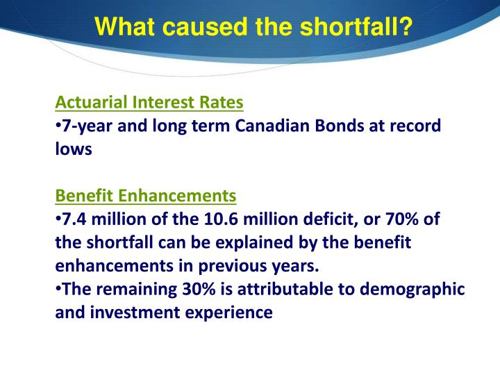 What caused the shortfall?