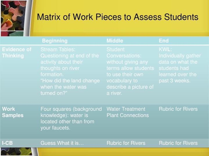 Matrix of Work Pieces to Assess Students