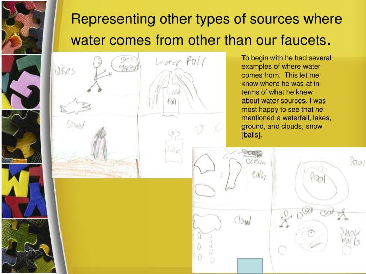 Representing other types of sources where water comes from other than our faucets