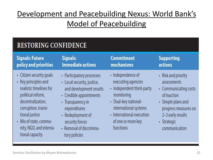 Development and Peacebuilding Nexus: World Bank's Model of Peacebuilding