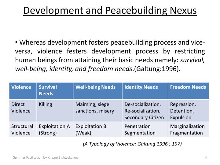 Development and Peacebuilding Nexus