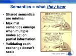 semantics what they hear