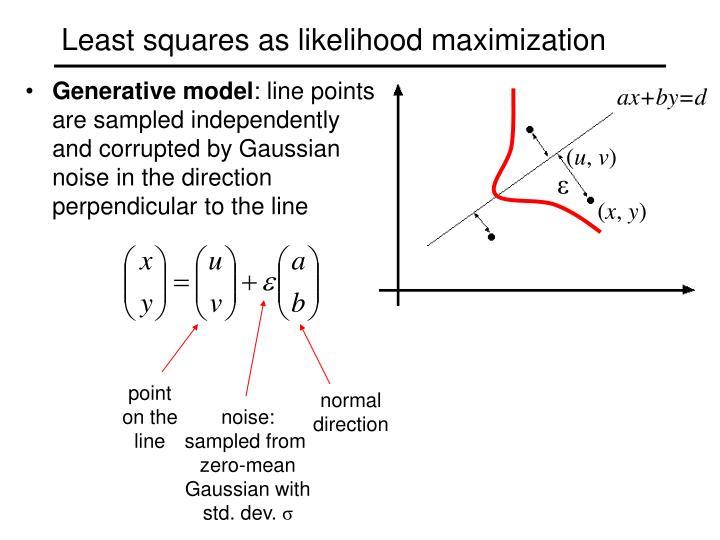 Least squares as likelihood maximization