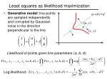 least squares as likelihood maximization1