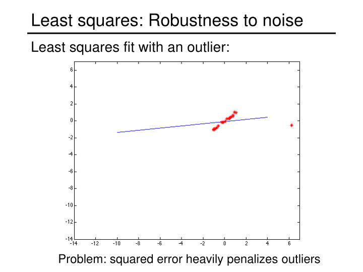 Least squares: Robustness to noise