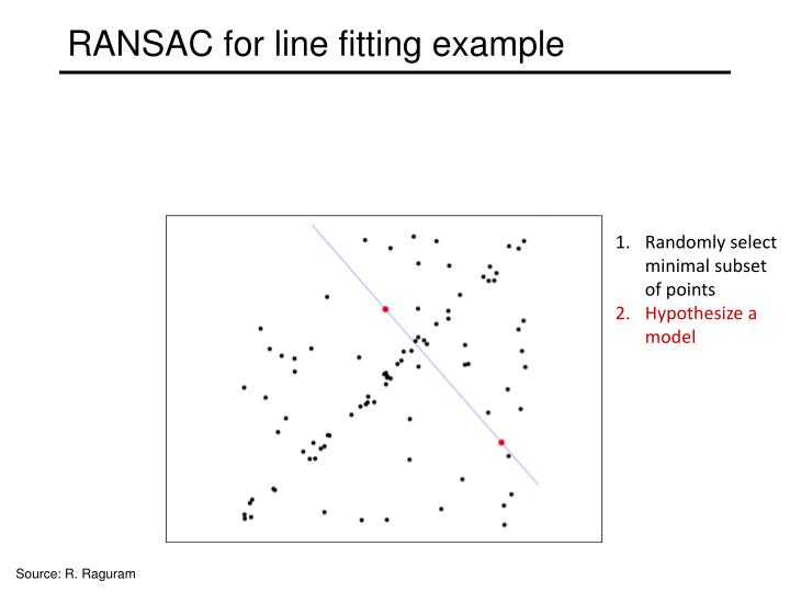 RANSAC for line fitting example