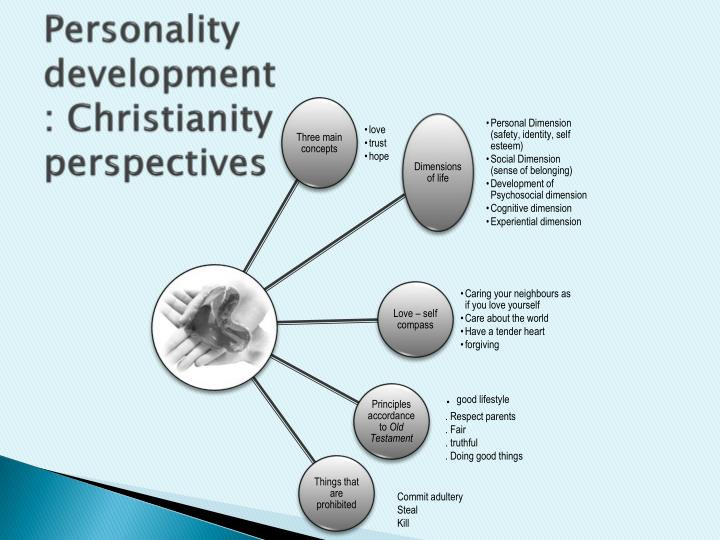 Personality development : Christianity perspectives